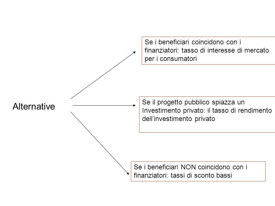 Alternative Se i beneficiari NON coincidono con i finanziatori: tassi di sconto bassi Se i beneficiari coincidono con i finanziatori: tasso di interes