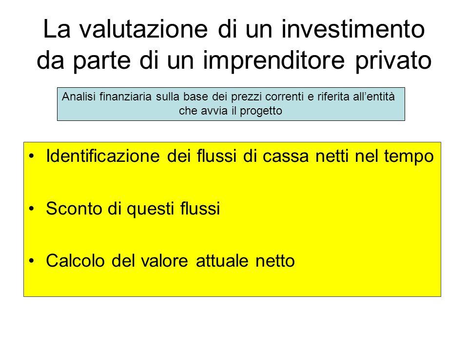 La valutazione di un investimento da parte di un imprenditore privato Identificazione dei flussi di cassa netti nel tempo Sconto di questi flussi Calc