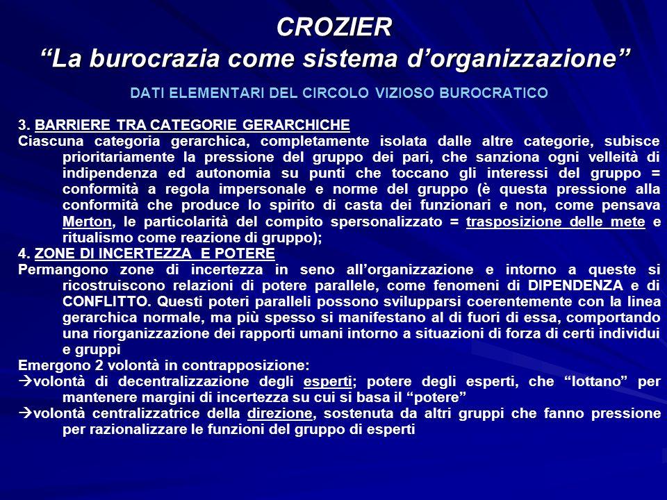 DATI ELEMENTARI DEL CIRCOLO VIZIOSO BUROCRATICO 3. BARRIERE TRA CATEGORIE GERARCHICHE Ciascuna categoria gerarchica, completamente isolata dalle altre