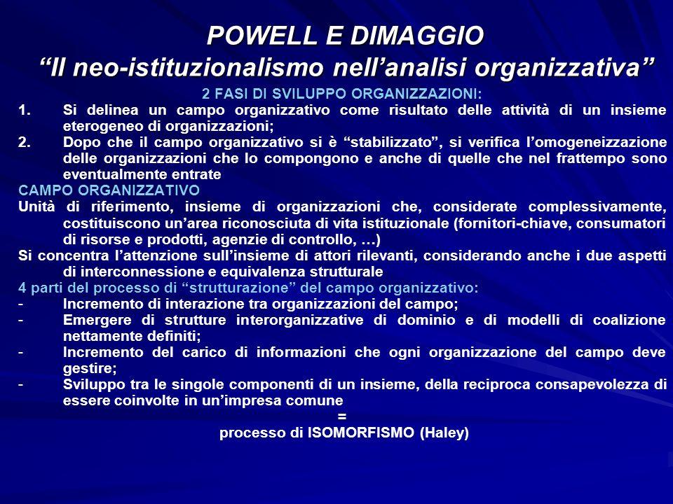 2 FASI DI SVILUPPO ORGANIZZAZIONI: 1. 1.Si delinea un campo organizzativo come risultato delle attività di un insieme eterogeneo di organizzazioni; 2.