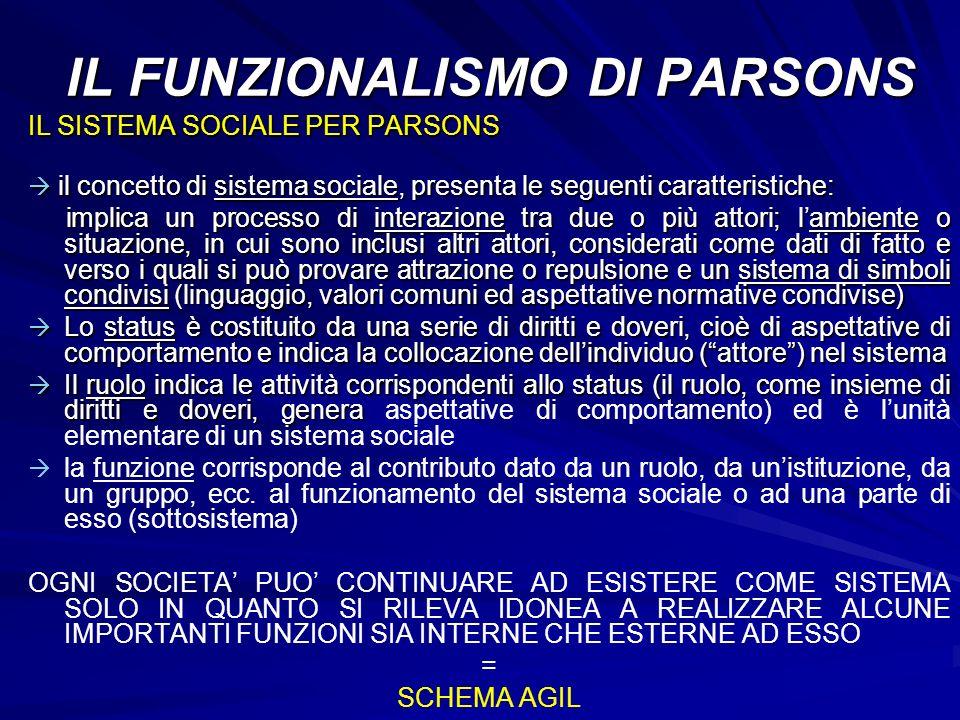 IL SISTEMA SOCIALE PER PARSONS il concetto di sistema sociale, presenta le seguenti caratteristiche: il concetto di sistema sociale, presenta le segue