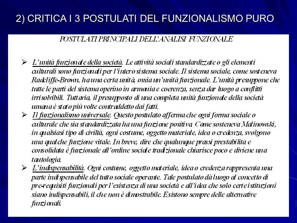 2) CRITICA I 3 POSTULATI DEL FUNZIONALISMO PURO