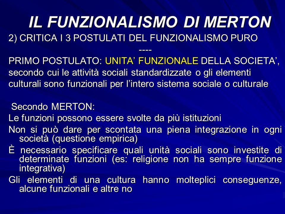 ---- PRIMO POSTULATO: UNITA FUNZIONALE DELLA SOCIETA, secondo cui le attività sociali standardizzate o gli elementi culturali sono funzionali per lint