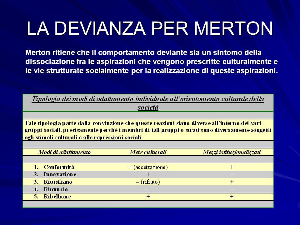 LA DEVIANZA PER MERTON Merton ritiene che il comportamento deviante sia un sintomo della dissociazione fra le aspirazioni che vengono prescritte cultu