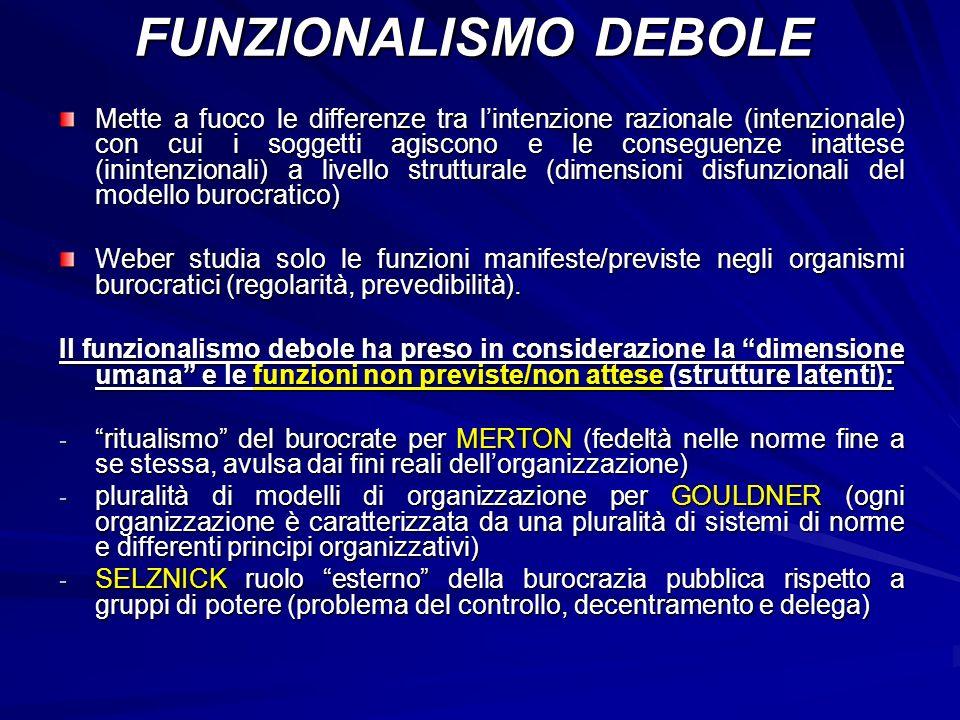 LIMITI DELLA RAZIONALITA 1.1.