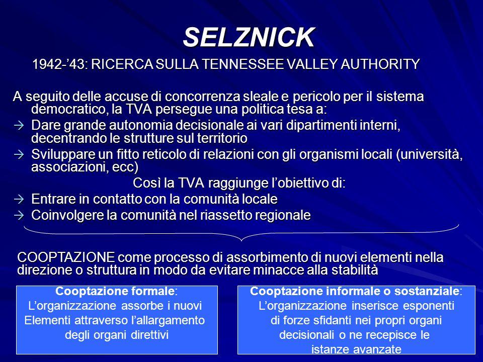 1942-43: RICERCA SULLA TENNESSEE VALLEY AUTHORITY 1942-43: RICERCA SULLA TENNESSEE VALLEY AUTHORITY A seguito delle accuse di concorrenza sleale e per
