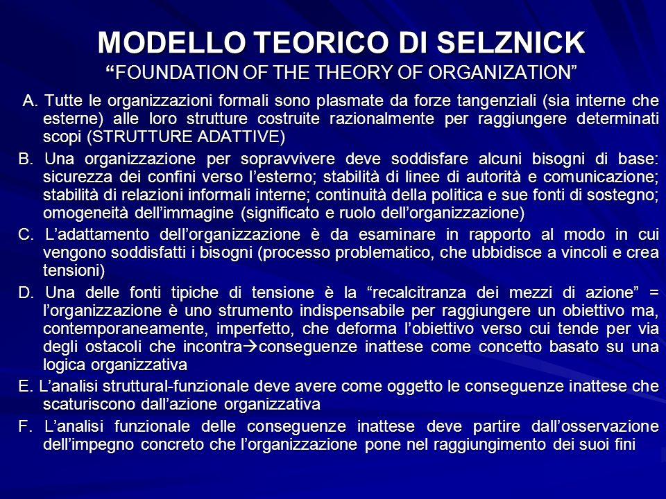 MODELLO TEORICO DI SELZNICKFOUNDATION OF THE THEORY OF ORGANIZATION A. Tutte le organizzazioni formali sono plasmate da forze tangenziali (sia interne