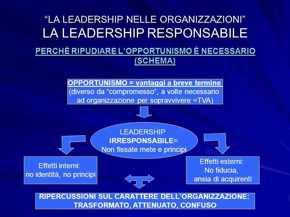 PERCHÉ RIPUDIARE LOPPORTUNISMO È NECESSARIO (SCHEMA) LA LEADERSHIP NELLE ORGANIZZAZIONI LA LEADERSHIP RESPONSABILE LEADERSHIP IRRESPONSABILE= Non fiss