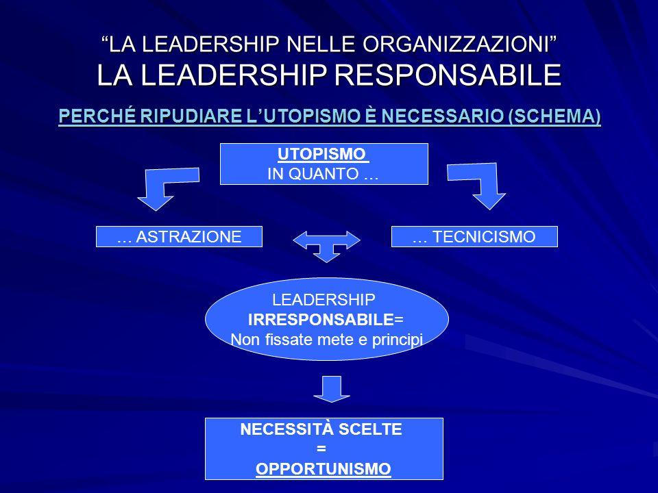 PERCHÉ RIPUDIARE LUTOPISMO È NECESSARIO (SCHEMA) LA LEADERSHIP NELLE ORGANIZZAZIONI LA LEADERSHIP RESPONSABILE LEADERSHIP IRRESPONSABILE= Non fissate