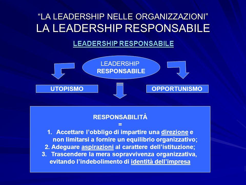 LEADERSHIP RESPONSABILE LA LEADERSHIP NELLE ORGANIZZAZIONI LA LEADERSHIP RESPONSABILE LEADERSHIP RESPONSABILE UTOPISMOOPPORTUNISMO RESPONSABILITÀ = 1.