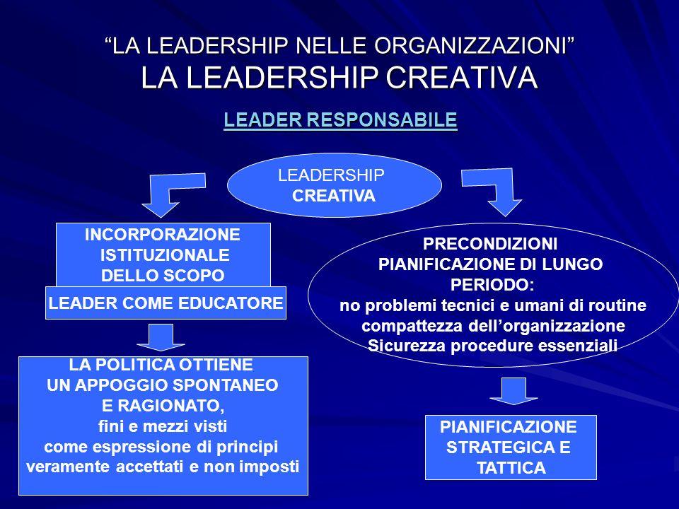 LEADER RESPONSABILE LA LEADERSHIP NELLE ORGANIZZAZIONI LA LEADERSHIP CREATIVA LEADERSHIP CREATIVA INCORPORAZIONE ISTITUZIONALE DELLO SCOPO PIANIFICAZI