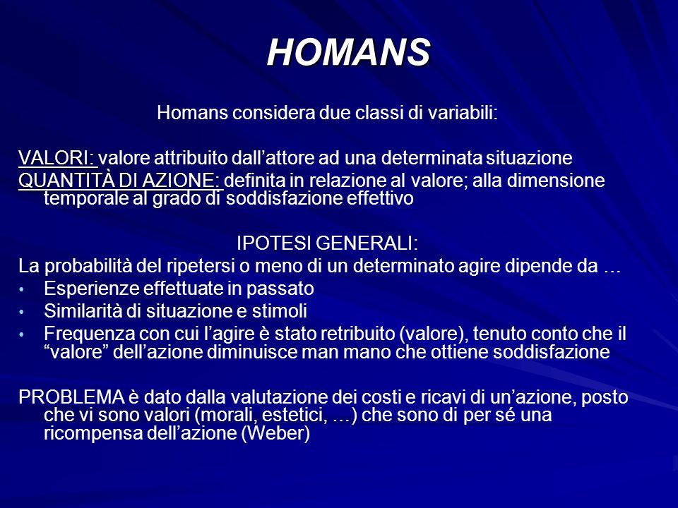 Homans considera due classi di variabili: VALORI: VALORI: valore attribuito dallattore ad una determinata situazione QUANTITÀ DI AZIONE: QUANTITÀ DI A
