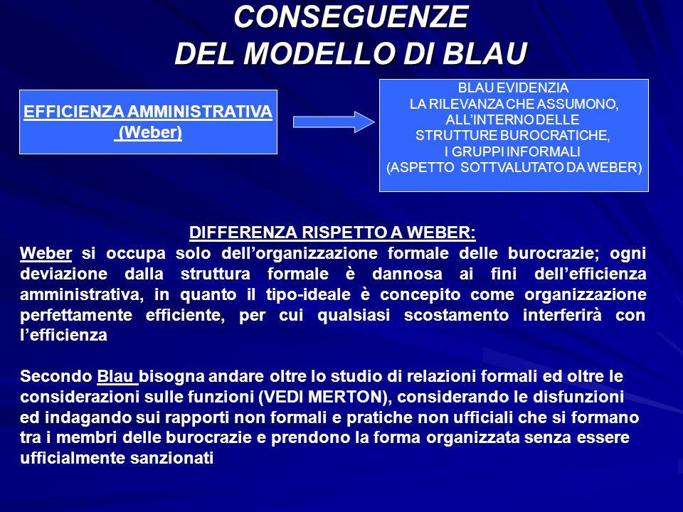 CONSEGUENZE DEL MODELLO DI BLAU EFFICIENZA AMMINISTRATIVA (Weber) BLAU EVIDENZIA LA RILEVANZA CHE ASSUMONO, ALLINTERNO DELLE STRUTTURE BUROCRATICHE, I