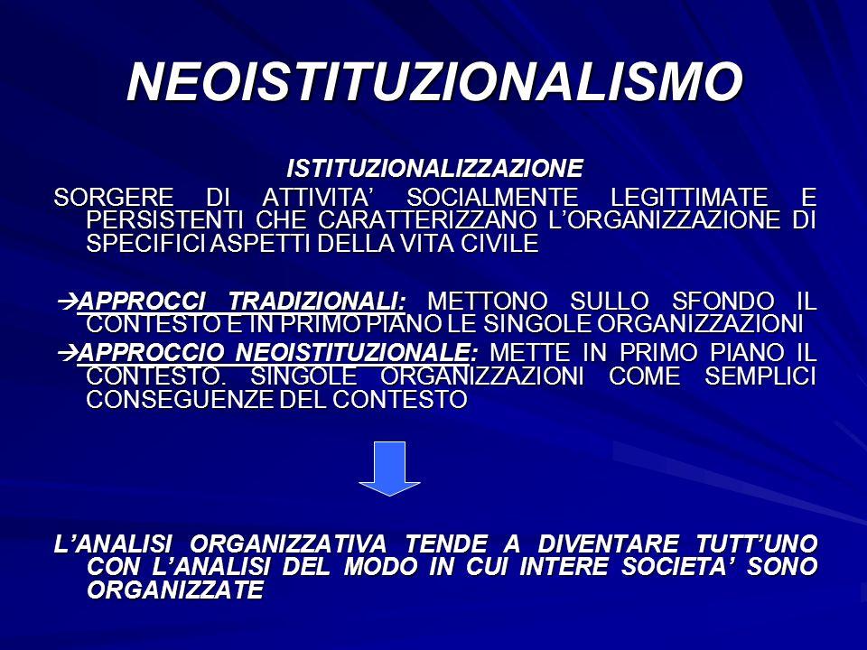 NEOISTITUZIONALISMO ISTITUZIONALIZZAZIONE SORGERE DI ATTIVITA SOCIALMENTE LEGITTIMATE E PERSISTENTI CHE CARATTERIZZANO LORGANIZZAZIONE DI SPECIFICI AS