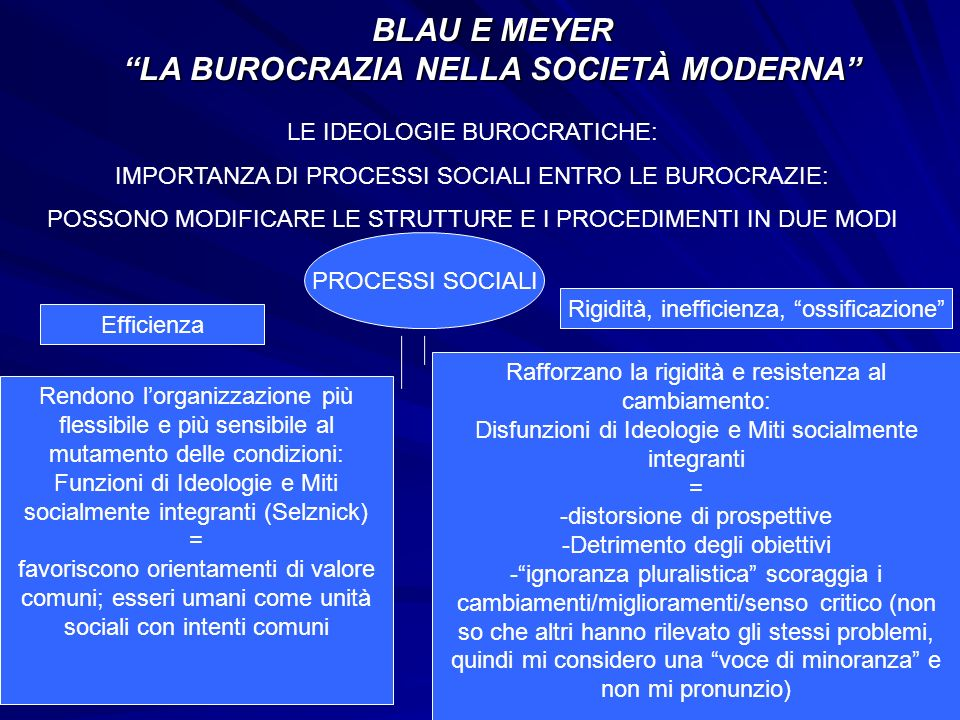 BLAU E MEYER LA BUROCRAZIA NELLA SOCIETÀ MODERNA LE IDEOLOGIE BUROCRATICHE: IMPORTANZA DI PROCESSI SOCIALI ENTRO LE BUROCRAZIE: POSSONO MODIFICARE LE