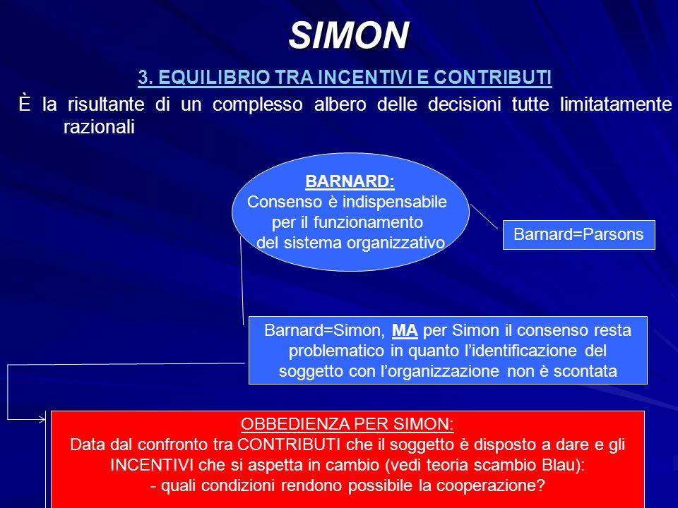 3. EQUILIBRIO TRA INCENTIVI E CONTRIBUTI È la risultante di un complesso albero delle decisioni tutte limitatamente razionaliSIMON BARNARD: Consenso è