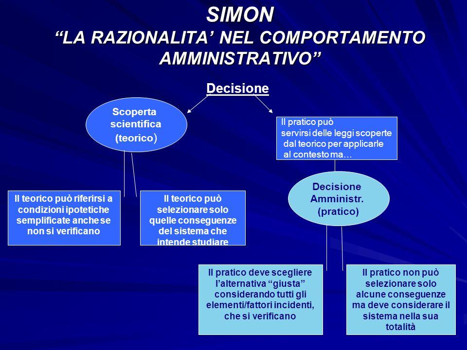 Decisione SIMON LA RAZIONALITA NEL COMPORTAMENTO AMMINISTRATIVO Scoperta scientifica (teorico ) Decisione Amministr. (pratico) Il teorico può riferirs