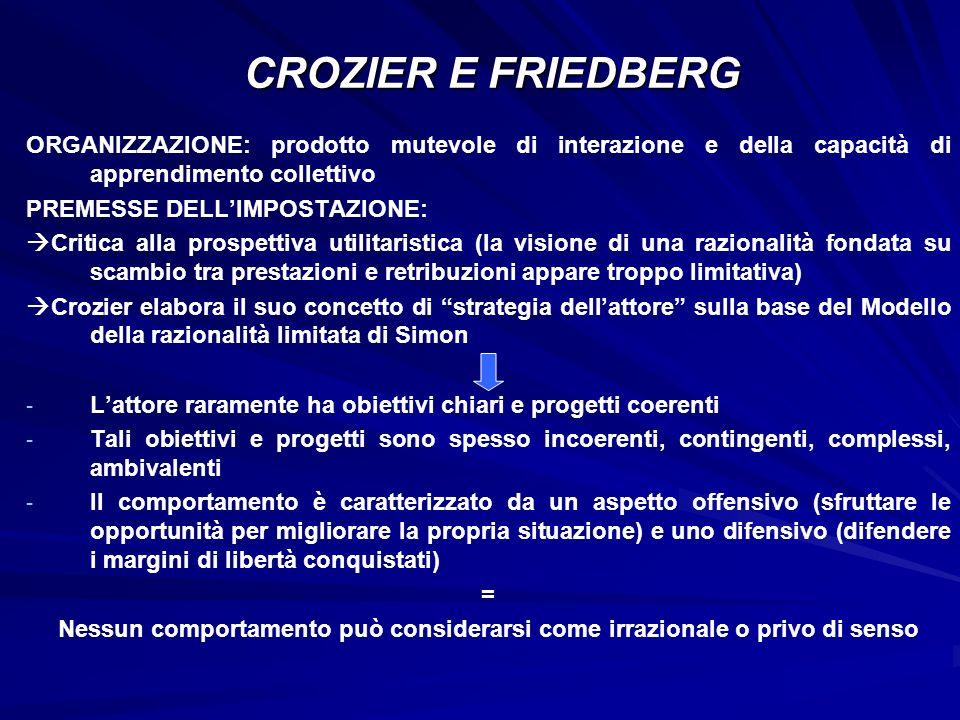 ORGANIZZAZIONE: prodotto mutevole di interazione e della capacità di apprendimento collettivo PREMESSE DELLIMPOSTAZIONE: Critica alla prospettiva util