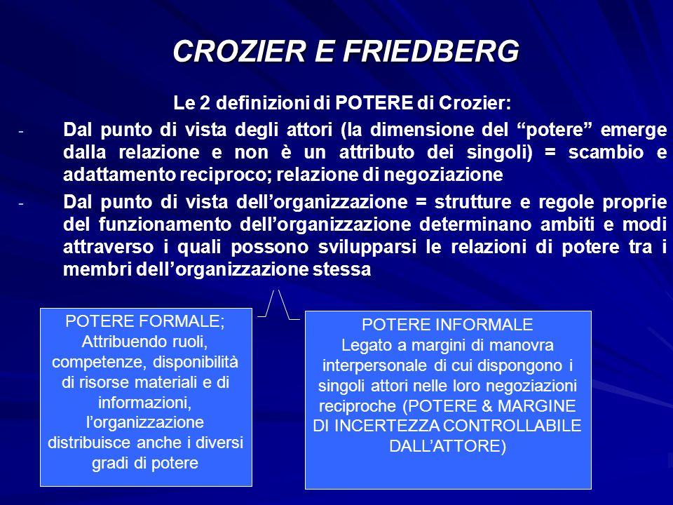 Le 2 definizioni di POTERE di Crozier: - - Dal punto di vista degli attori (la dimensione del potere emerge dalla relazione e non è un attributo dei s