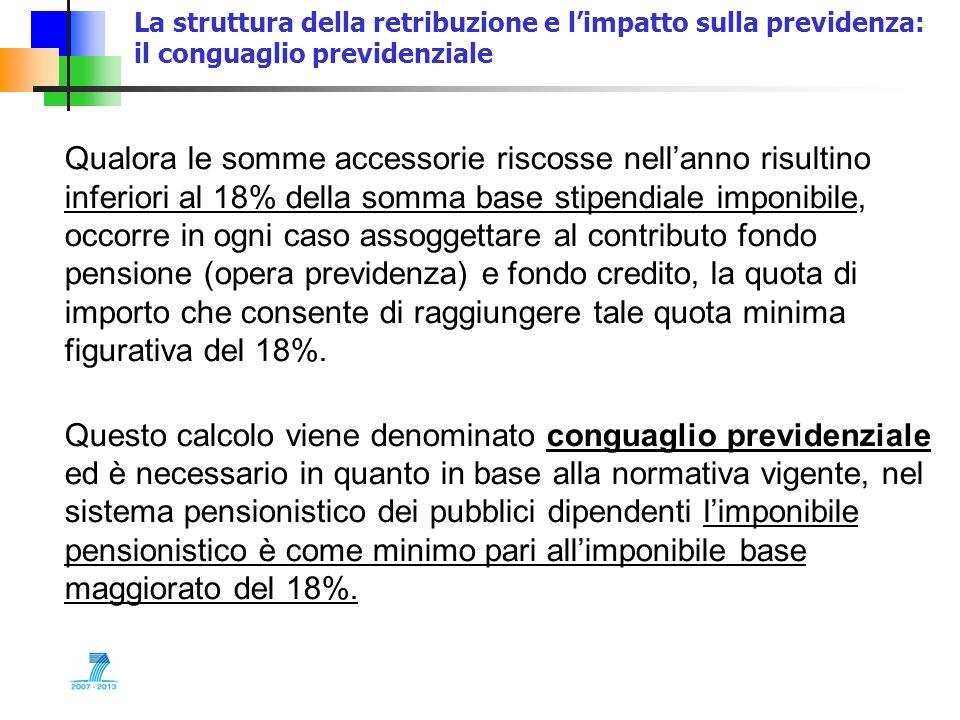 La struttura della retribuzione e limpatto sulla previdenza: il conguaglio previdenziale Qualora le somme accessorie riscosse nellanno risultino infer