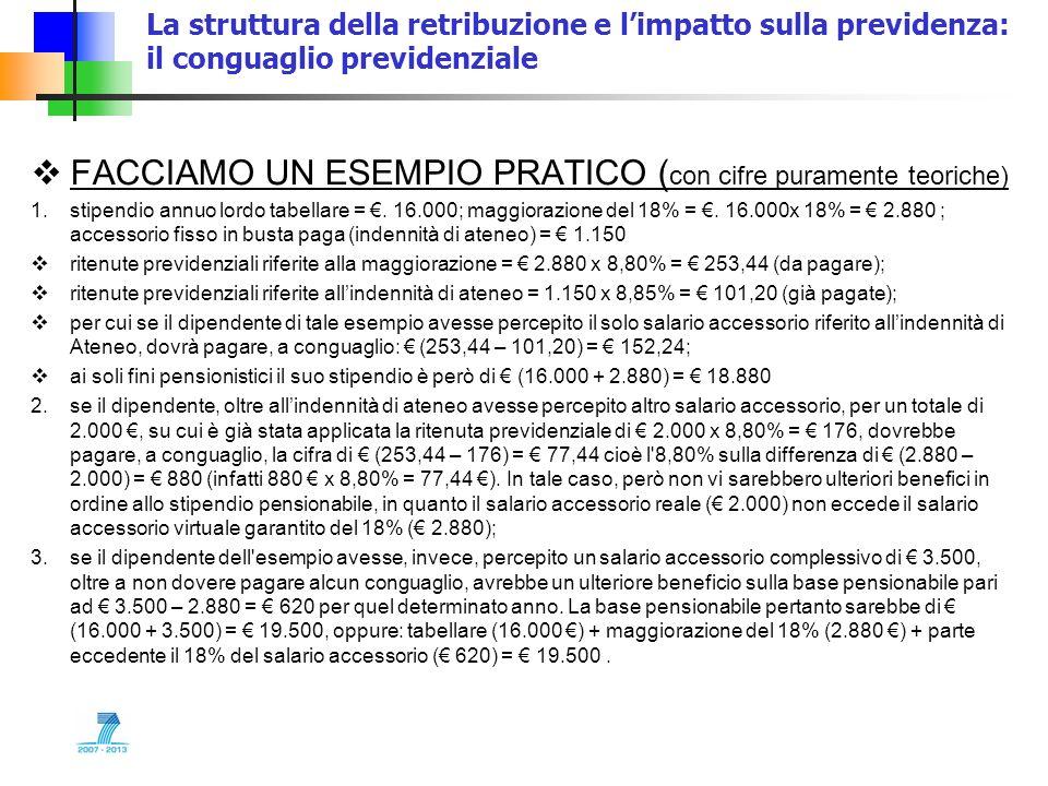 La struttura della retribuzione e limpatto sulla previdenza: il conguaglio previdenziale FACCIAMO UN ESEMPIO PRATICO ( con cifre puramente teoriche) 1