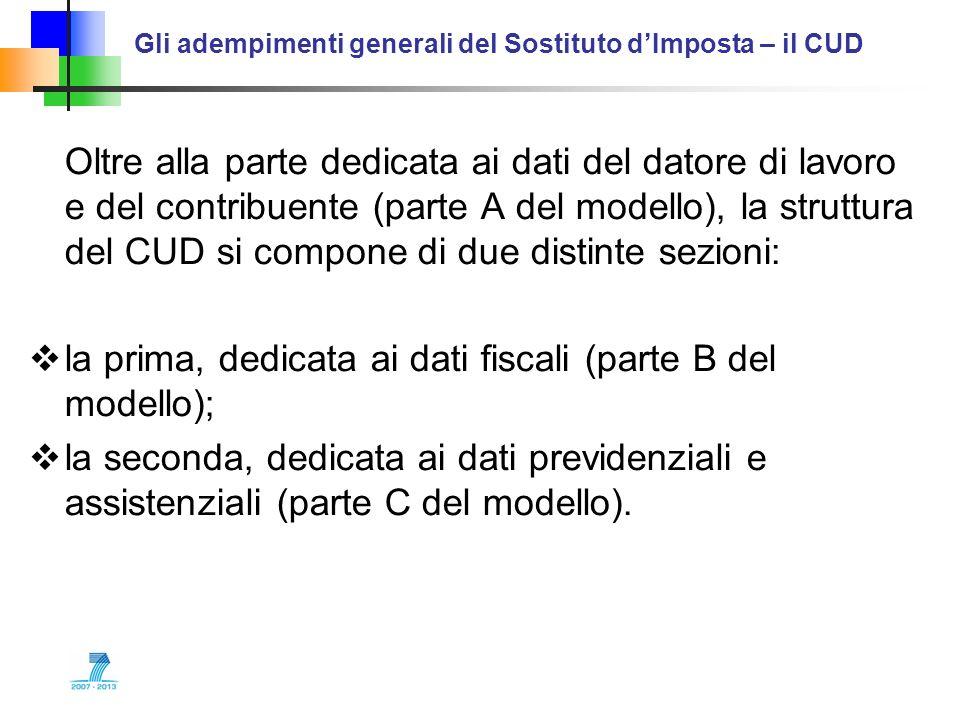 Gli adempimenti generali del Sostituto dImposta – il CUD Oltre alla parte dedicata ai dati del datore di lavoro e del contribuente (parte A del modell