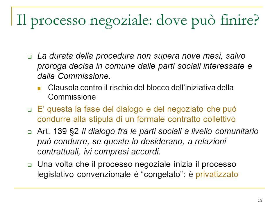 18 Il processo negoziale: dove può finire.