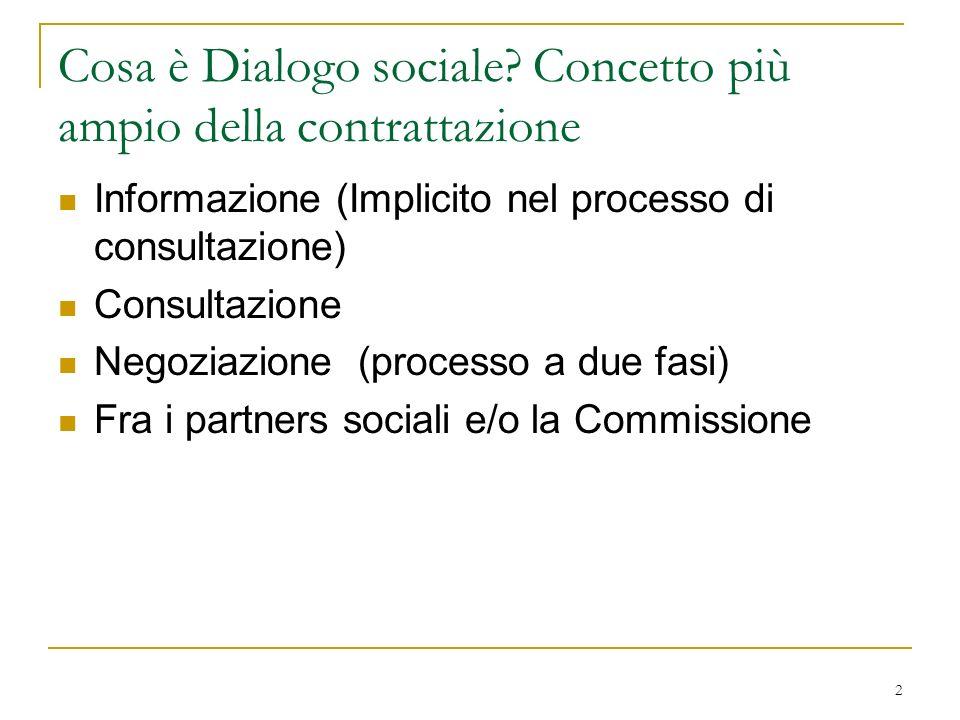 13 continua La Commissione sosterrà - la valorizzazione delle esperienze realizzate nel quadro dei vari programmi e iniziative della Comunità; - le attività dinformazione mirata per le parti sociali (sito Internet dedicato allo sviluppo locale); - le esperienze di dialogo a livello territoriale.