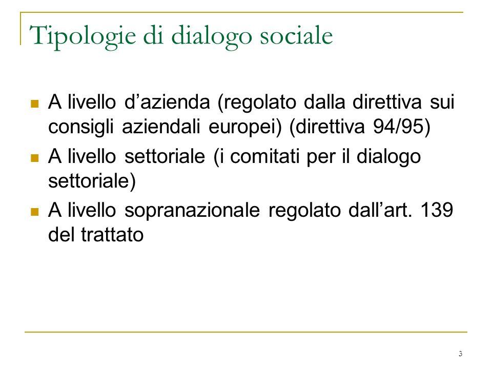 3 Tipologie di dialogo sociale A livello dazienda (regolato dalla direttiva sui consigli aziendali europei) (direttiva 94/95) A livello settoriale (i comitati per il dialogo settoriale) A livello sopranazionale regolato dallart.