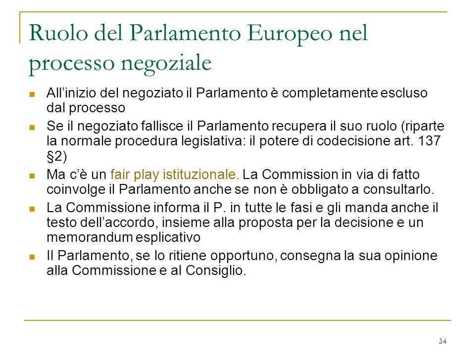 34 Ruolo del Parlamento Europeo nel processo negoziale Allinizio del negoziato il Parlamento è completamente escluso dal processo Se il negoziato fallisce il Parlamento recupera il suo ruolo (riparte la normale procedura legislativa: il potere di codecisione art.