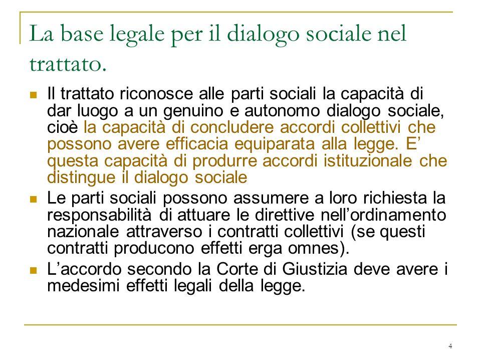 4 La base legale per il dialogo sociale nel trattato.