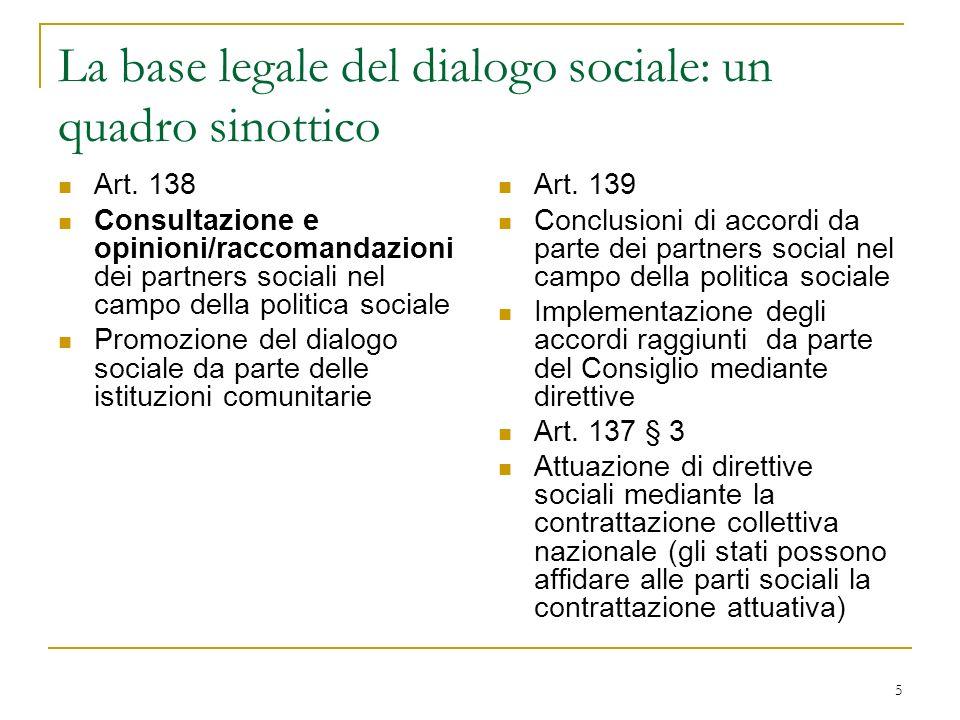 5 La base legale del dialogo sociale: un quadro sinottico Art.