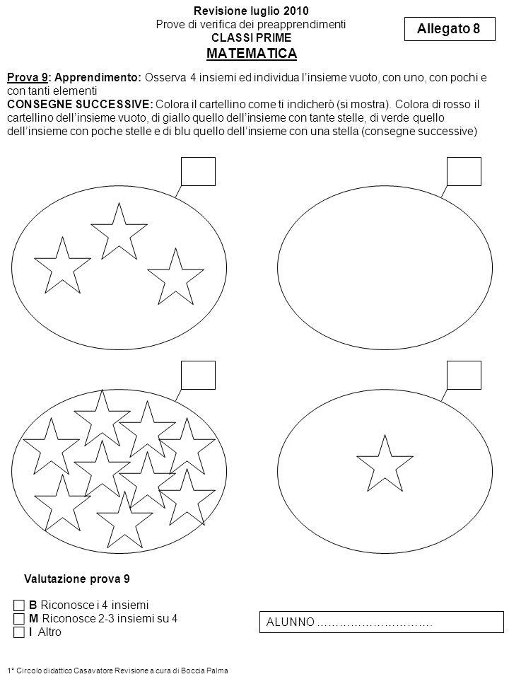 Prova 10: Individua in un gruppo di immagini quelle con una caratteristica comune CONSEGNE SUCCESSIVE Allegato 9 Revisione luglio 2010 Prove di verifica dei preapprendimenti CLASSI PRIME Matematica Osserva gli elementi di questa riga e colora soltanto limmagine che non sta bene insieme alle altre Colora solo i frutti Valutazione prova 10 B Individua 6-7 elementi su 7 senza errori M Individua 4-5 elementi su 7 senza errori I Altro ALUNNO ………………………….