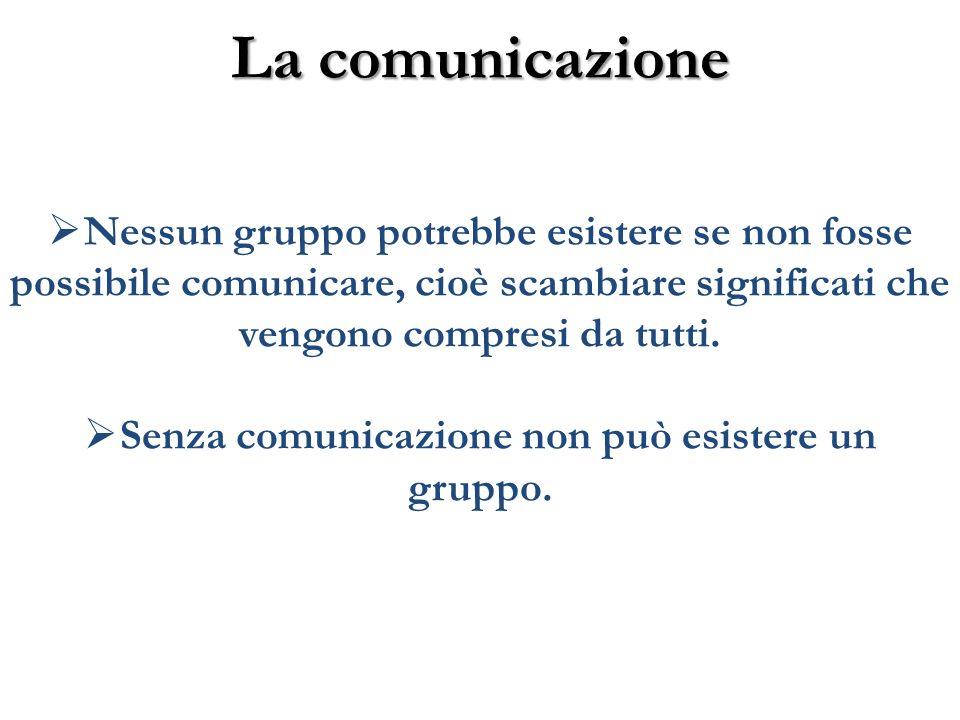 La comunicazione Nessun gruppo potrebbe esistere se non fosse possibile comunicare, cioè scambiare significati che vengono compresi da tutti. Senza co