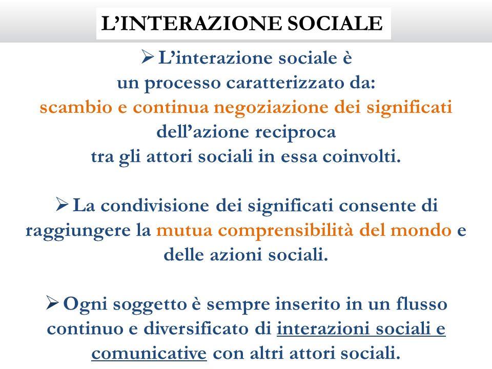 Linterazione sociale è un processo caratterizzato da: scambio e continua negoziazione dei significati dellazione reciproca tra gli attori sociali in e