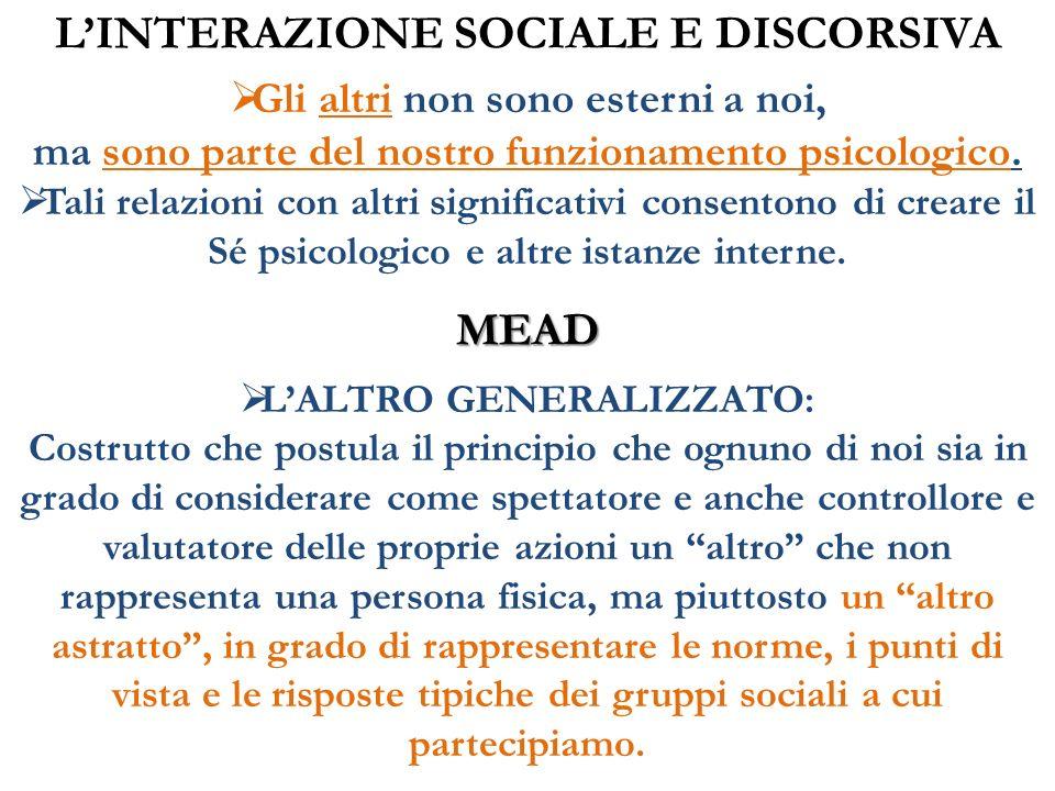 LINTERAZIONE SOCIALE E DISCORSIVA Gli altri non sono esterni a noi, ma sono parte del nostro funzionamento psicologico. Tali relazioni con altri signi