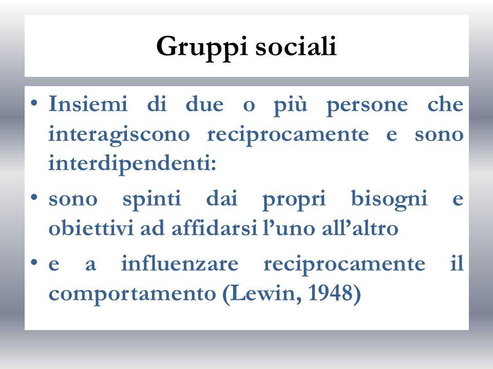 Gruppi sociali Insiemi di due o più persone che interagiscono reciprocamente e sono interdipendenti: sono spinti dai propri bisogni e obiettivi ad aff
