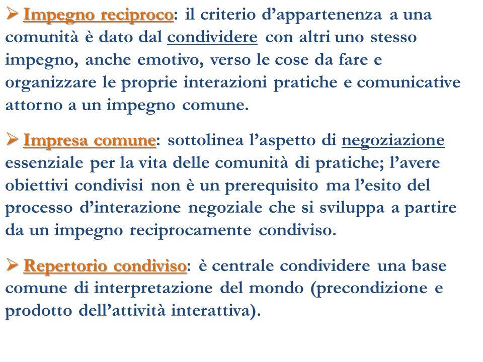 Impegno reciproco Impegno reciproco: il criterio dappartenenza a una comunità è dato dal condividere con altri uno stesso impegno, anche emotivo, vers