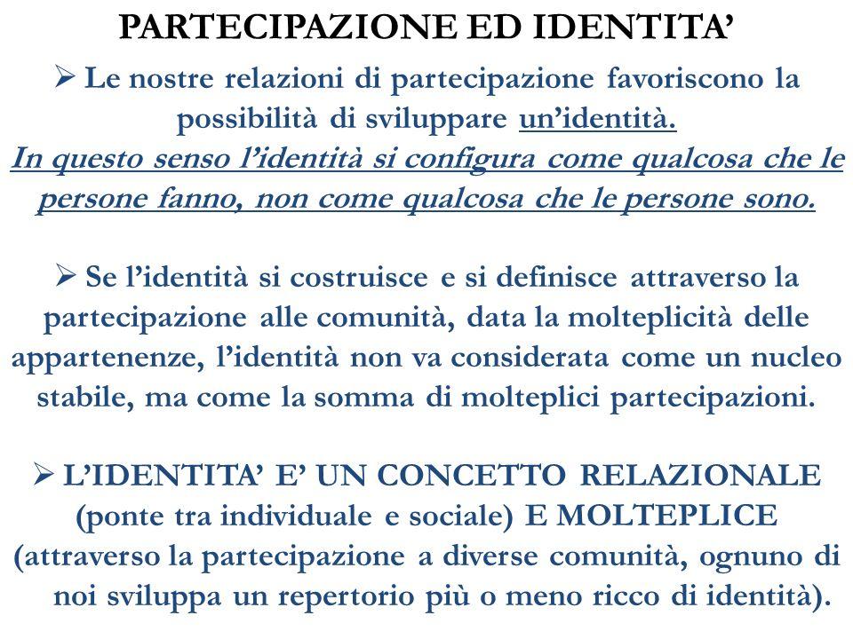 PARTECIPAZIONE ED IDENTITA Le nostre relazioni di partecipazione favoriscono la possibilità di sviluppare unidentità. In questo senso lidentità si con