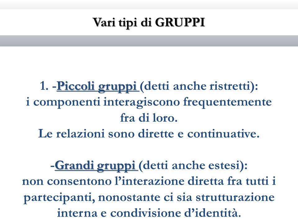Vari tipi di GRUPPI Piccoli gruppi 1. -Piccoli gruppi (detti anche ristretti): i componenti interagiscono frequentemente fra di loro. Le relazioni son