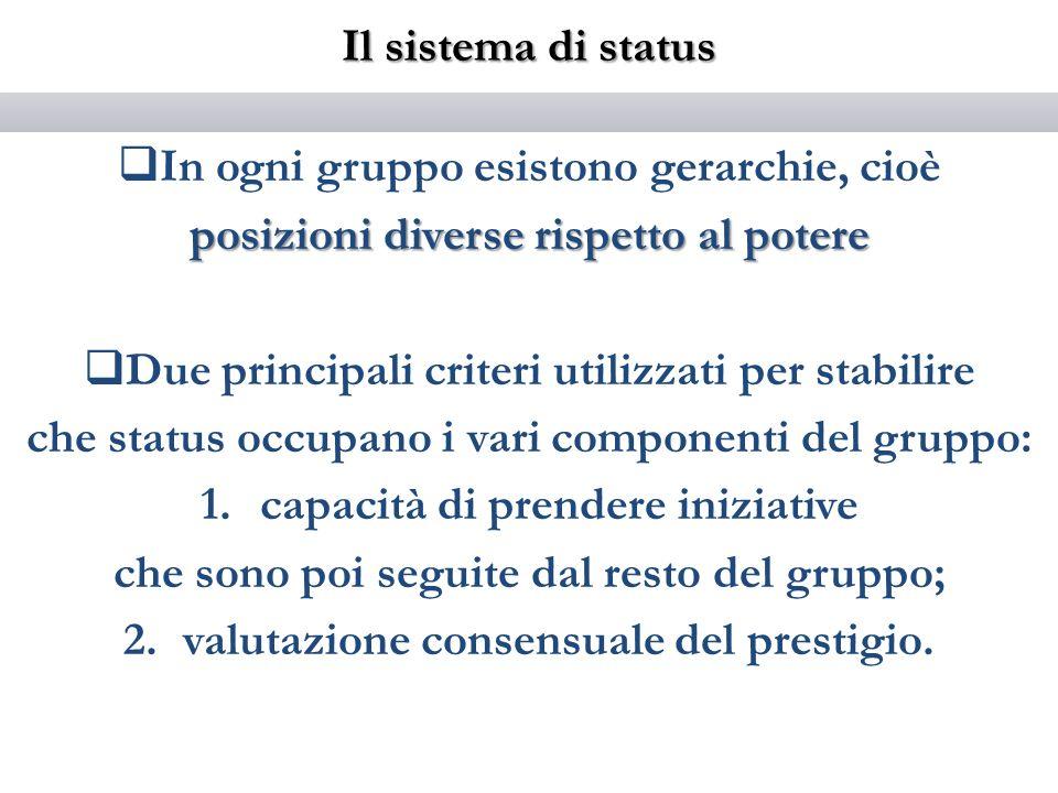 Il sistema di status In ogni gruppo esistono gerarchie, cioè posizioni diverse rispetto al potere Due principali criteri utilizzati per stabilire che