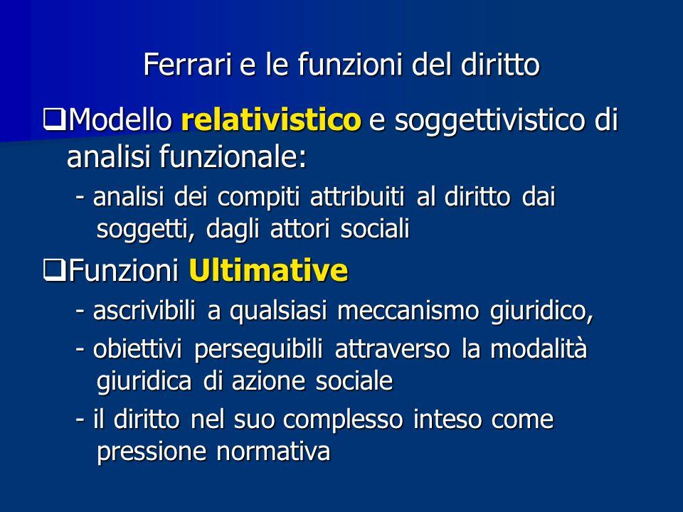 Le tre funzioni 1.orientamento sociale 1.
