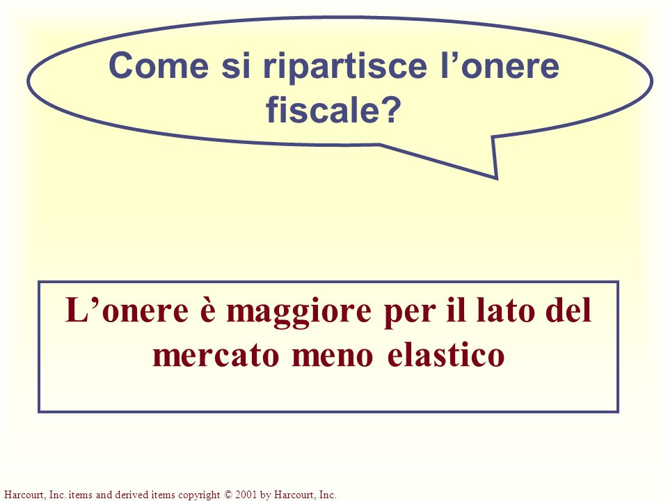 Harcourt, Inc. items and derived items copyright © 2001 by Harcourt, Inc. Come si ripartisce lonere fiscale? Lonere è maggiore per il lato del mercato