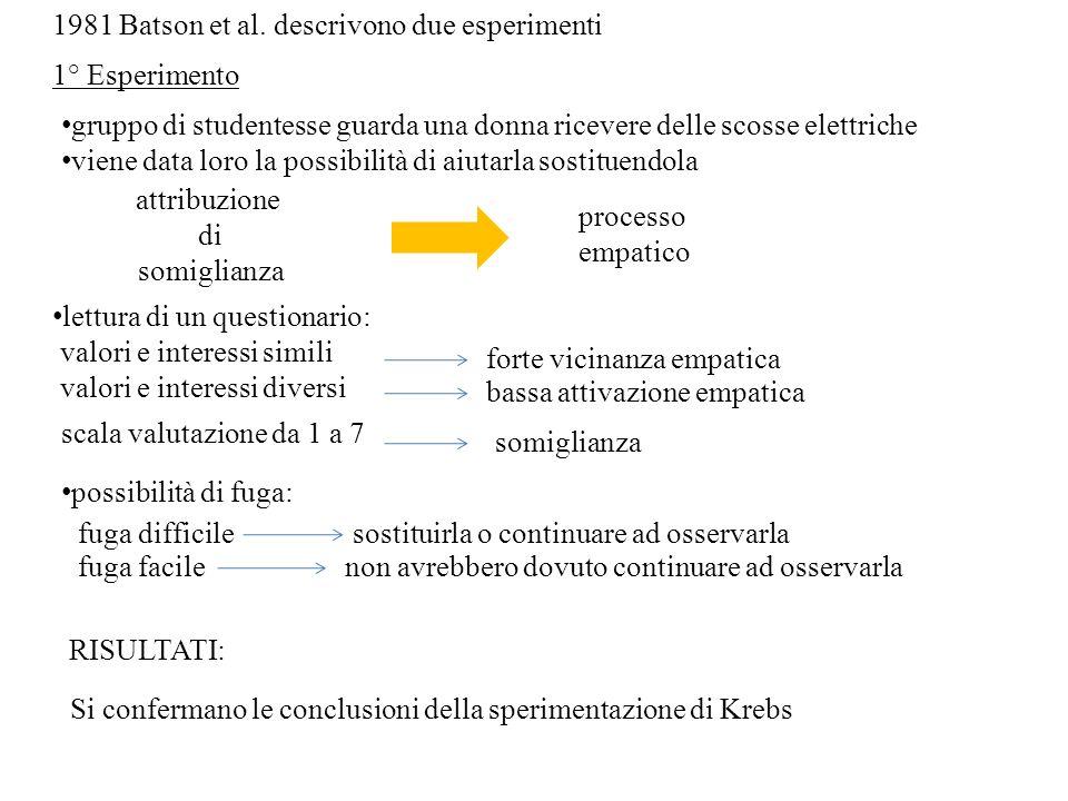1981 Batson et al. descrivono due esperimenti 1° Esperimento gruppo di studentesse guarda una donna ricevere delle scosse elettriche viene data loro l