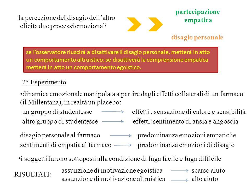 la percezione del disagio dellaltro elicita due processi emozionali partecipazione empatica disagio personale se losservatore riuscirà a disattivare i