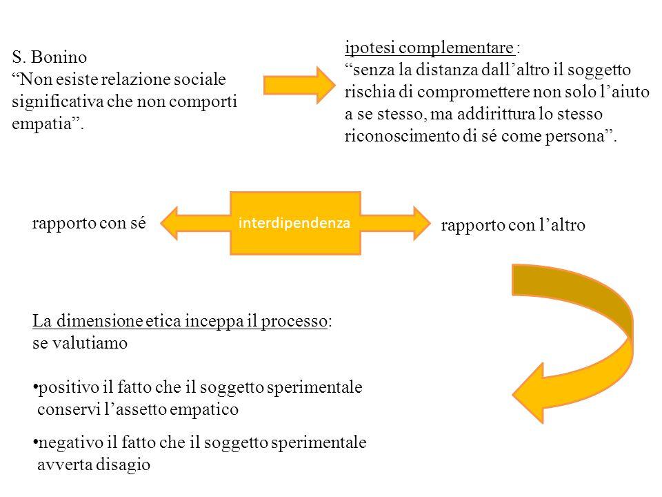 S. Bonino Non esiste relazione sociale significativa che non comporti empatia. ipotesi complementare : senza la distanza dallaltro il soggetto rischia