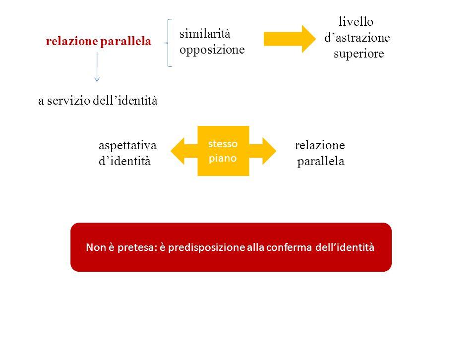relazione parallela similarità opposizione livello dastrazione superiore a servizio dellidentità aspettativa didentità stesso piano relazione parallel