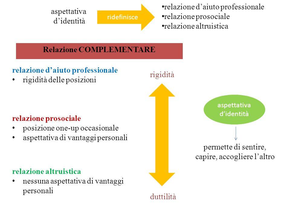 aspettativa didentità ridefinisce relazione daiuto professionale relazione prosociale relazione altruistica relazione daiuto professionale rigidità de