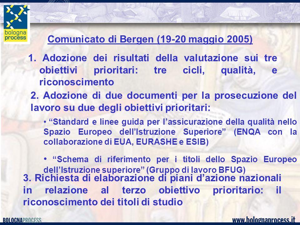 Comunicato di Bergen (19-20 maggio 2005) 1.