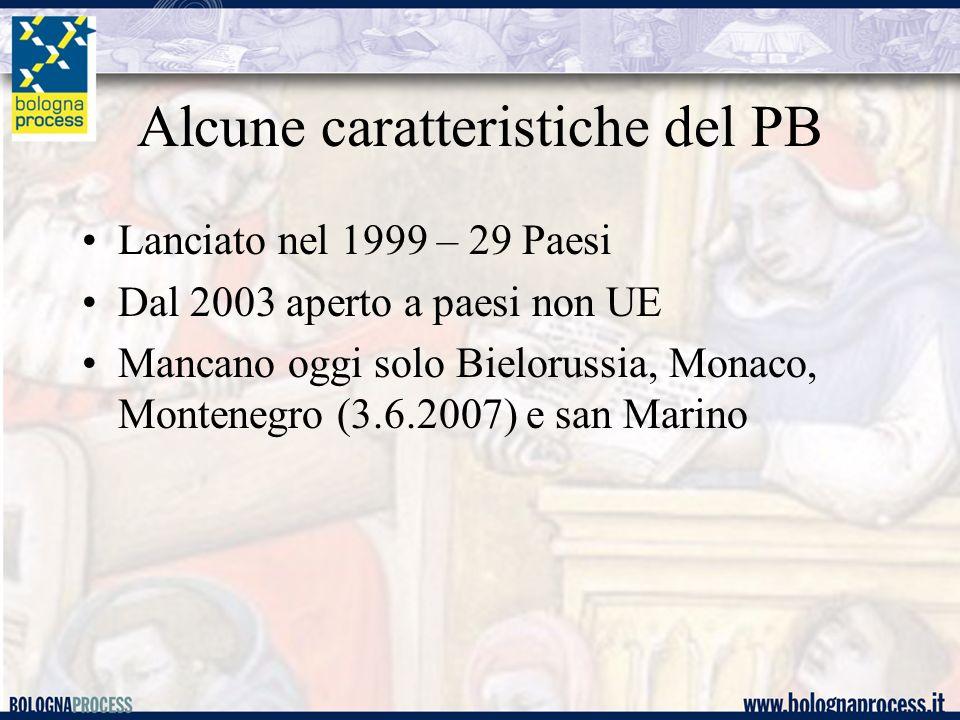 Alcune caratteristiche del PB Lanciato nel 1999 – 29 Paesi Dal 2003 aperto a paesi non UE Mancano oggi solo Bielorussia, Monaco, Montenegro (3.6.2007) e san Marino